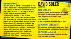 ANIMARATO BLOG DAVID SOLER