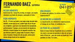 ANIMARATO BLOG FERNANDO BAEZ