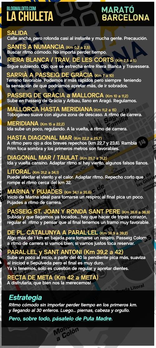 MARATO BARCELONA 2019