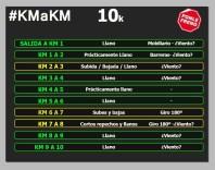 Ponle Freno 10k km a km circuito