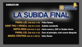 Subida final MARATO BARCELONA 2019