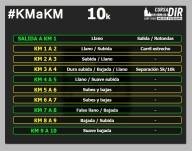 CURSA DIR MOSSOS SANT CUGAT 10k km a km circuito