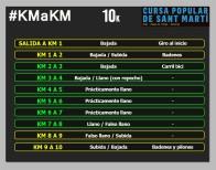 cursa sant marti clot 10k km a km circuito 2018