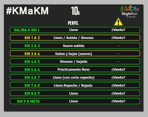 CURSA VILADECANS 10k km a km circuito