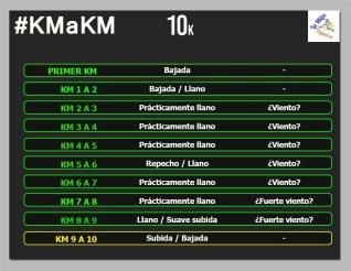 MITJA FIGUERERS 10k km a km circuito 2019