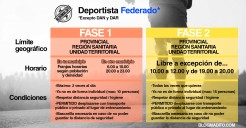 000AAZZ_ DEPORTE FRANJAS FASES FEDERADO 10000 v2