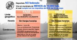 000AAZZ_ DEPORTE FRANJAS FASES NO FEDERADO -10000 v2