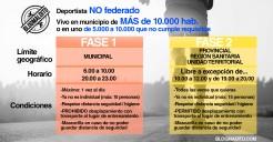 000AAZZ_ DEPORTE FRANJAS FASES NO FEDERADO +10000 v2